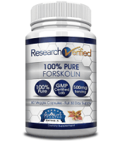Research Verified Forskolin Weight Loss Supplement Review