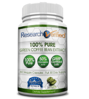 Research Verified Green Coffee Bean Extract Weight Loss Supplement Review