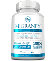 Approved Science Migranex Review - For Symptomatic Relief From Migraines